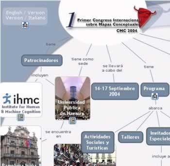 Congreso Mapas Conceptuales